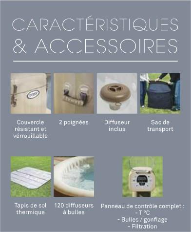 Spa gonflable consommation electrique maison design for Consommation electrique pompe piscine