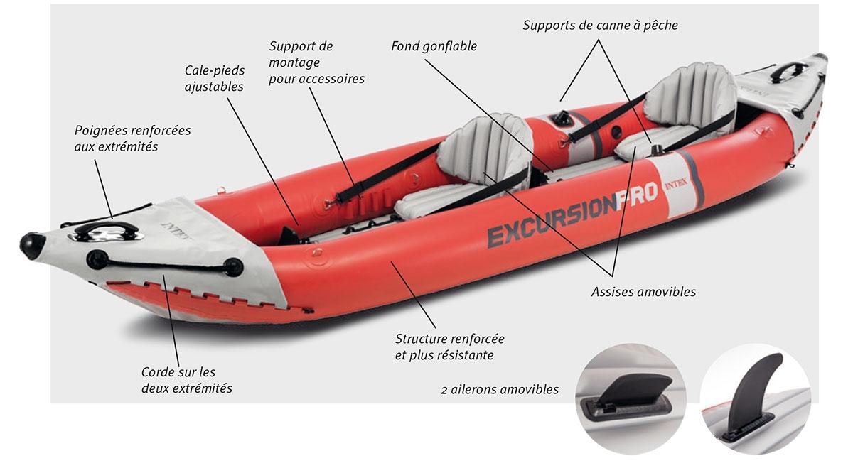 Raviday présente le Kayak Gonflable Intex Excursion Pro