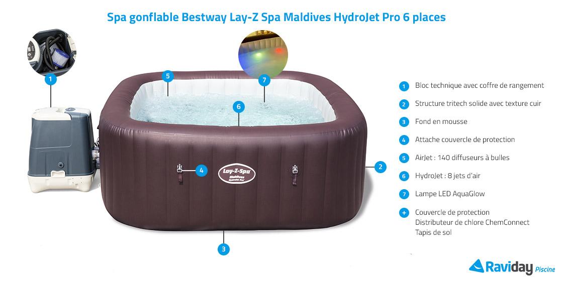 Caractéristiques du spa Maldives HydroJet Pro