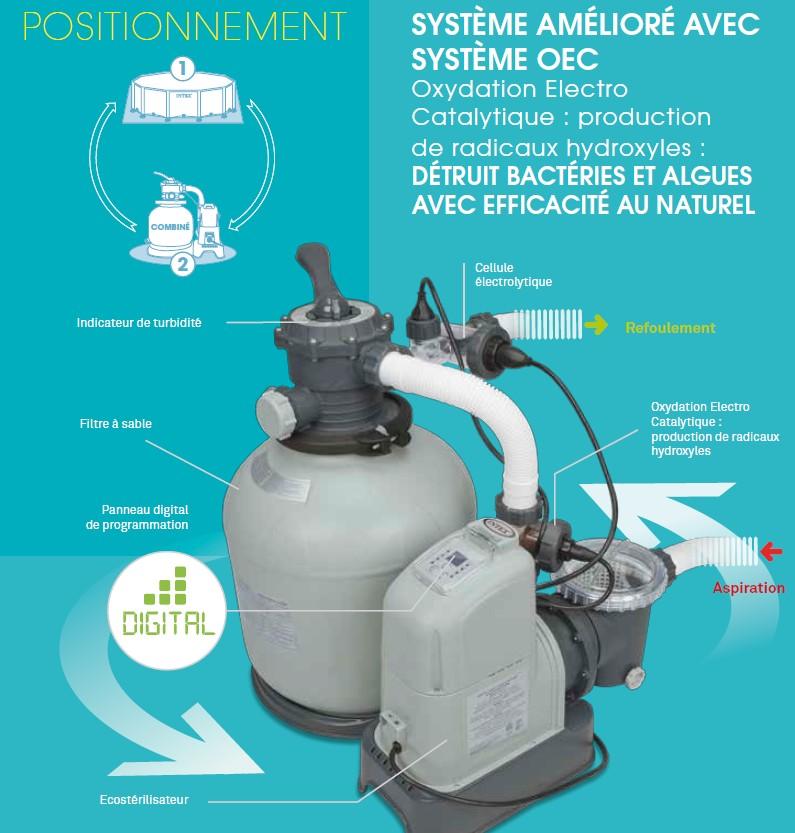 Combin filtre sable 6 m h et cost rilisateur intex oec - Fonctionnement filtre a sable piscine ...