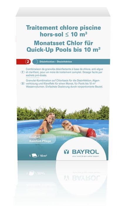 Kit de traitement au chlore bayrol pour piscines hors sol for Allergie au chlore de piscine