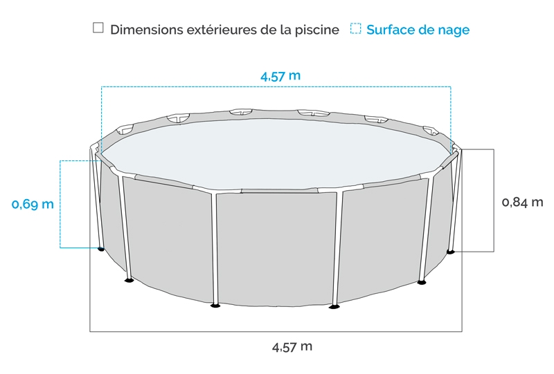 dimensions piscine Intex Prism Frame 4,57 x 0,84 m