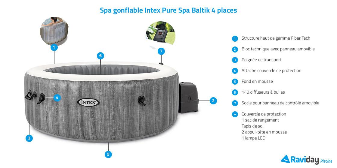 Caracteristiques du spa Intex Baltik 28440EX