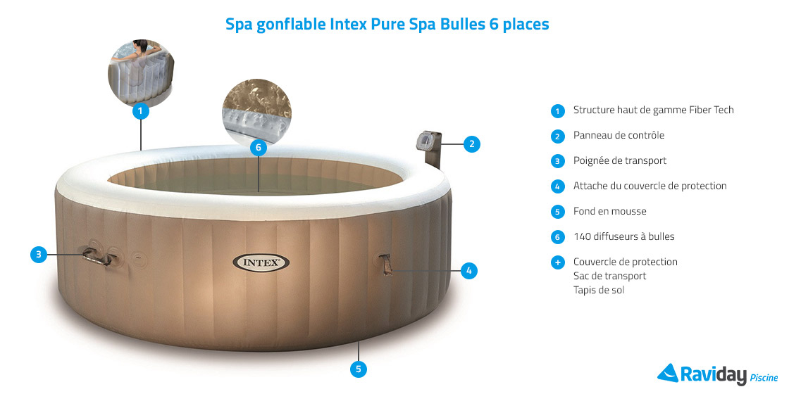 spa gonflable intex pure spa bulles 6 places 499. Black Bedroom Furniture Sets. Home Design Ideas