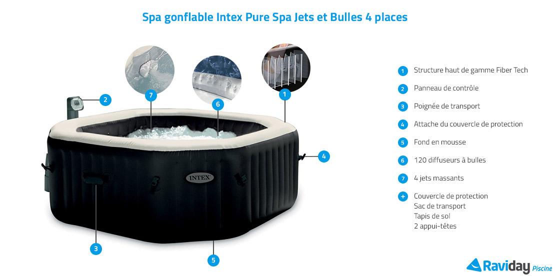 Spa Intex Gonflable Pure Spa Jets Et Bulles 28454 Ex
