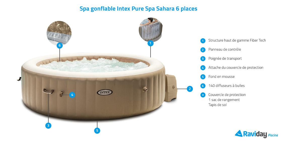 Caractéristiques du 28428EX Spa gonflable Intex PureSpa Sahara 6 places