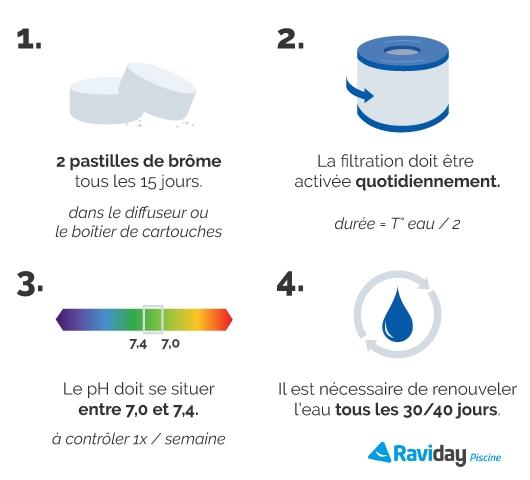 Nos conseils pour l'entretien de l'eau d'un Spa Gonflable