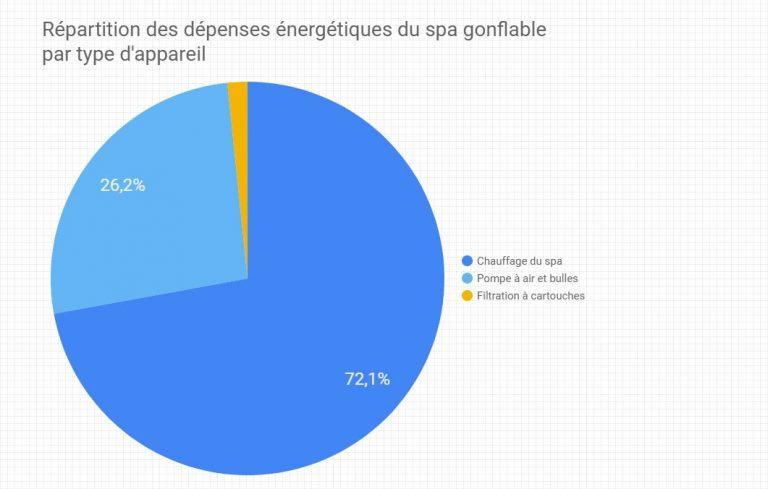 Guide Conseils Pour Reduire Les Couts D Utilisation D Un Spa